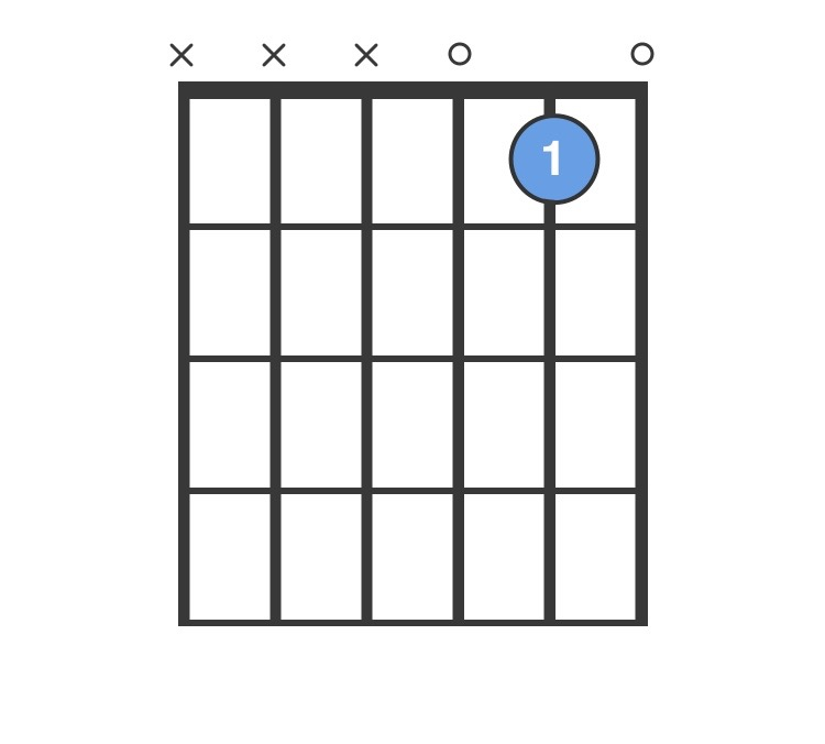 Easy C Chord for Beginners