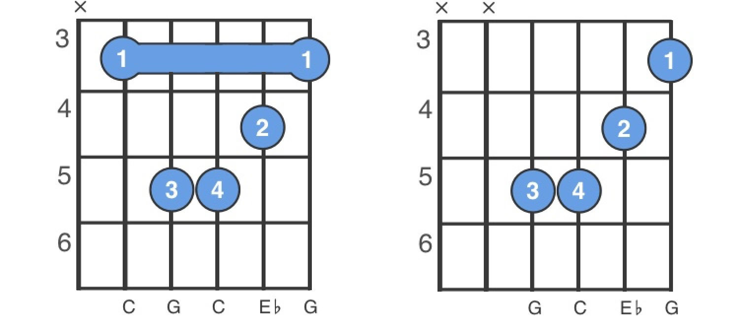 An easier version of the C minor chord