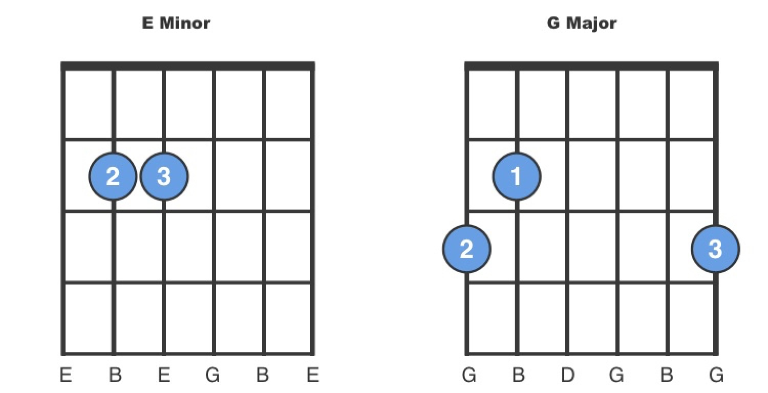Practice playing E minor to G major
