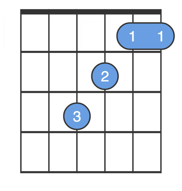The best way to play an F chord for beginners